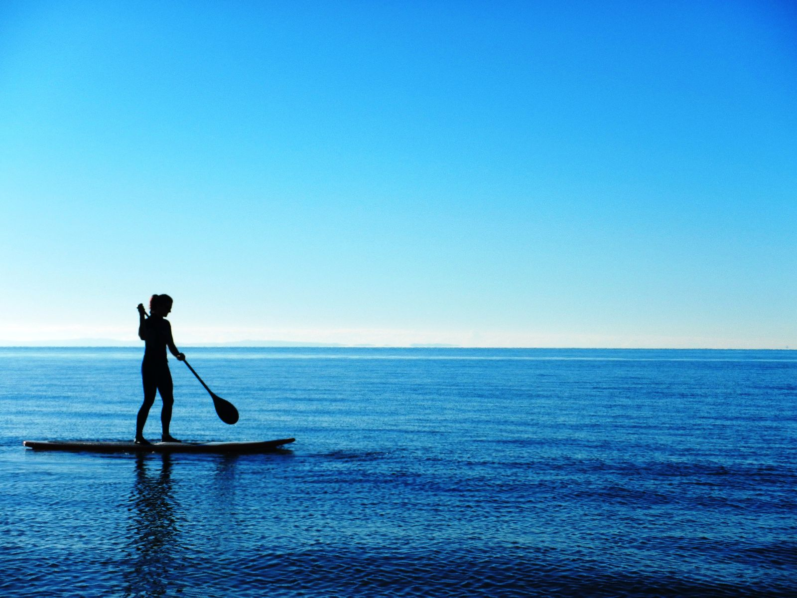 The Review For Bote SUP Boards And About Their   Features